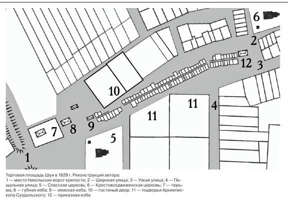 Торговая площадь Шуи в 1629 г