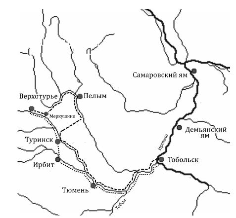 Схема путешествия митрополита Игнатия (Римского-Корсакова) в «верховые» города Сибири в 1694/1695 году. Составлена авторами